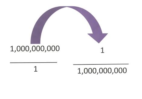 one billion upside down